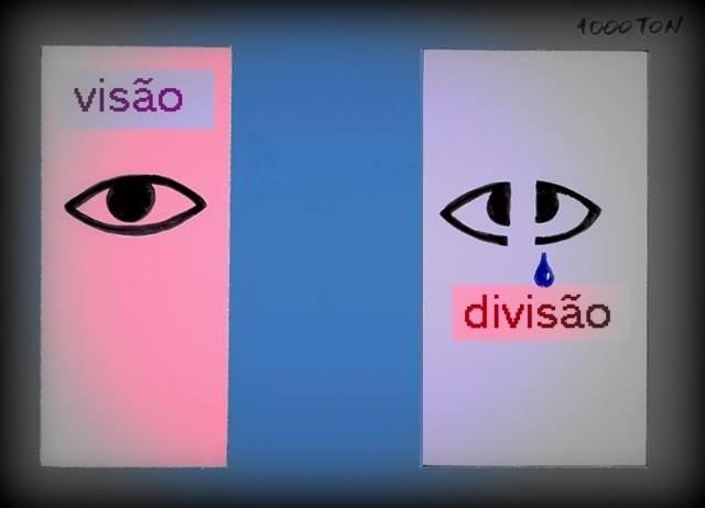 visão divisão